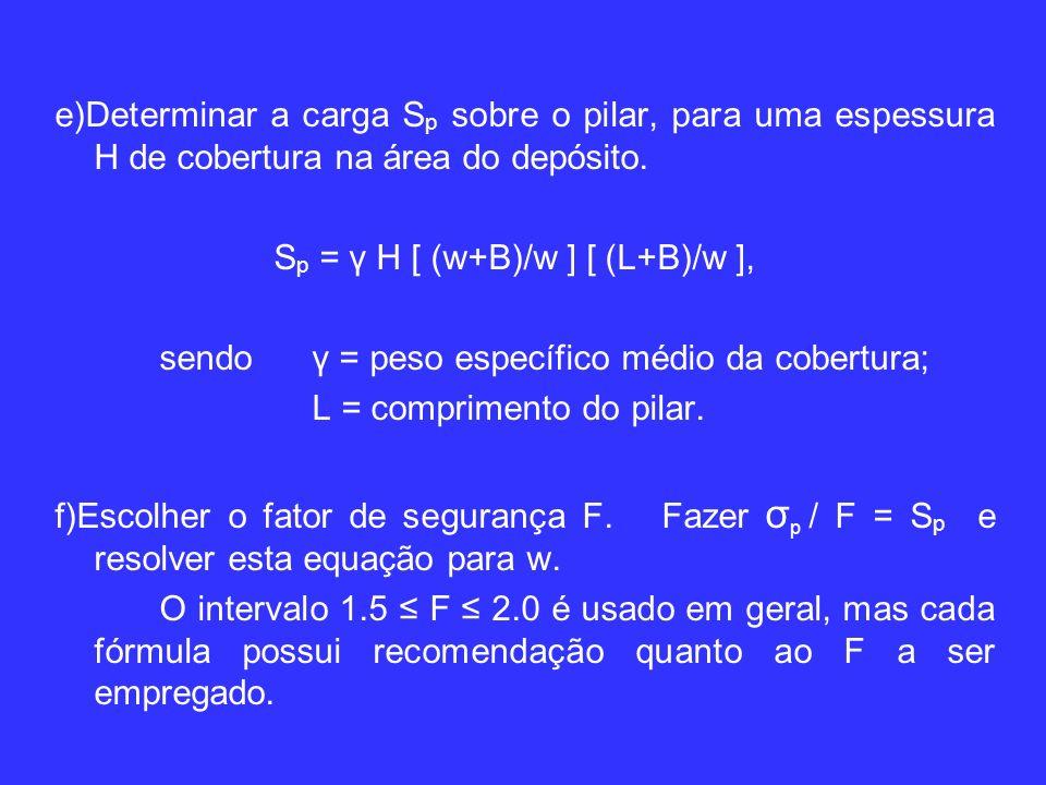 Sp = γ H [ (w+B)/w ] [ (L+B)/w ],